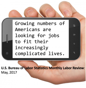 Growing numbers of Americans are looking for jobs to fit their increasingly complicated lives.