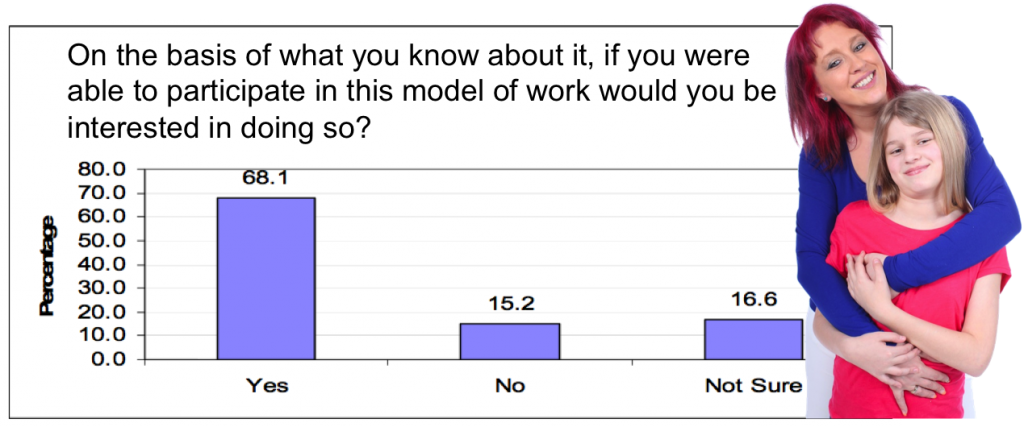 Middx survey2
