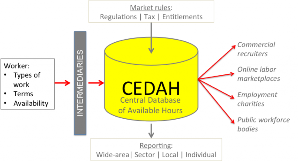 160416 GDS to CEDAH