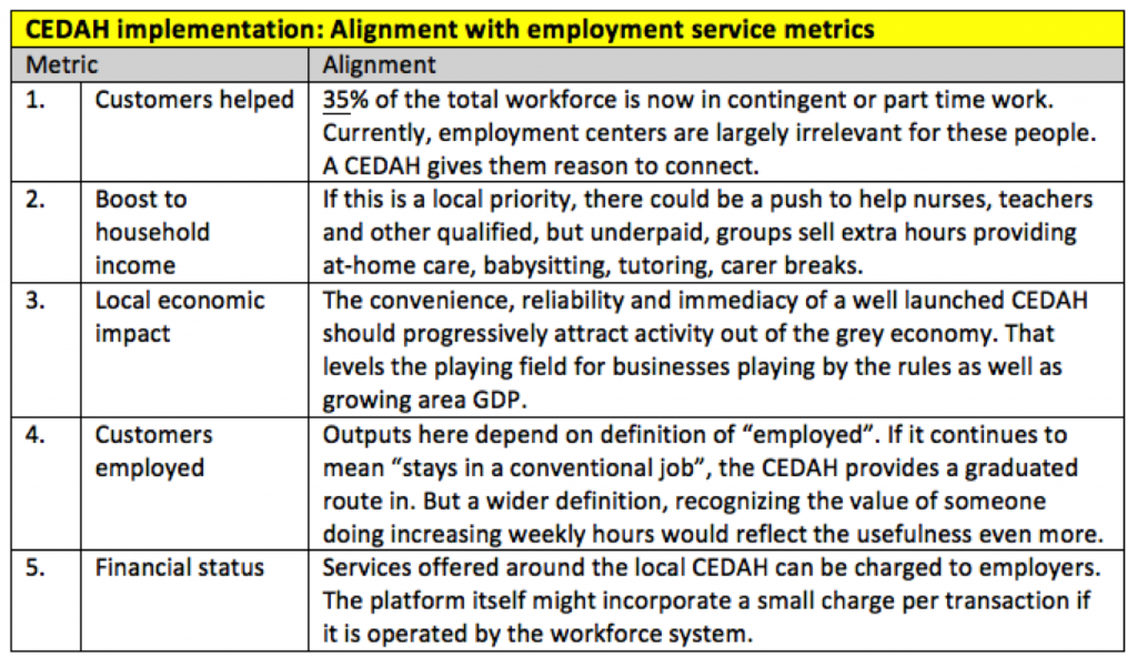 Table - Alignment metrics